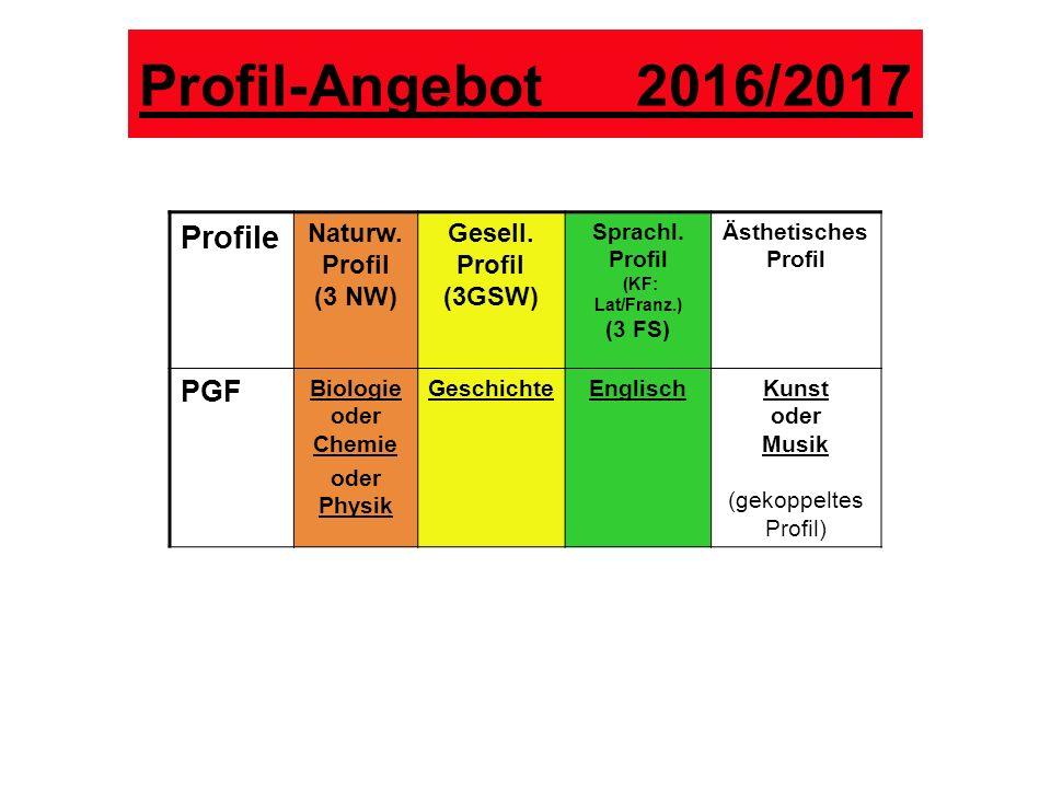 Sprachl. Profil (KF: Lat/Franz.) (3 FS)