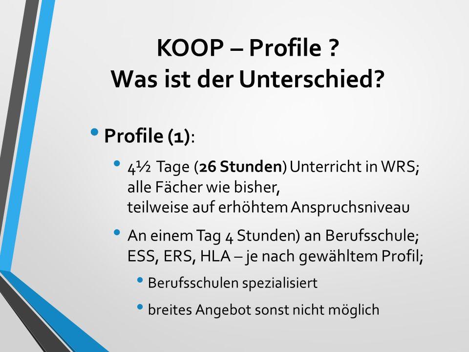 KOOP – Profile Was ist der Unterschied