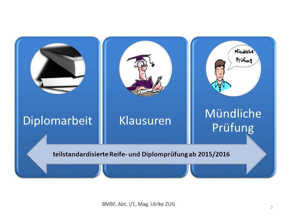 teilstandardisierte Reife- und Diplomprüfung ab 2015/2016