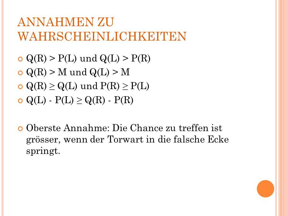 ANNAHMEN ZU WAHRSCHEINLICHKEITEN