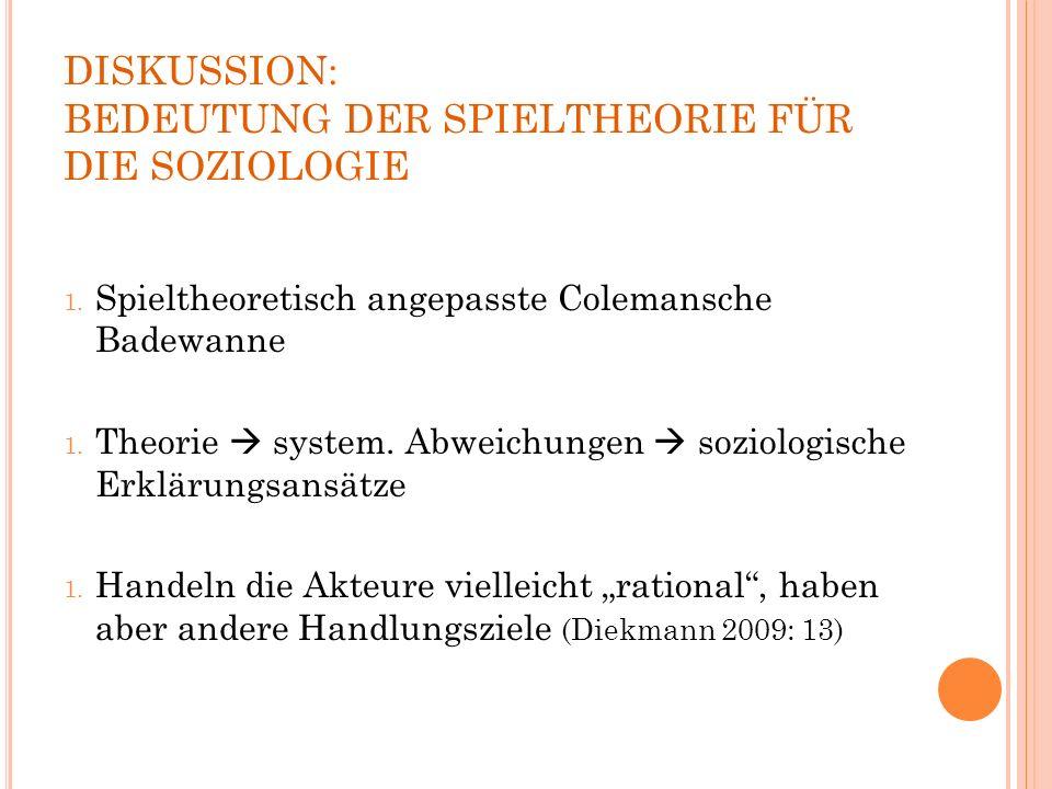 DISKUSSION: BEDEUTUNG DER SPIELTHEORIE FÜR DIE SOZIOLOGIE