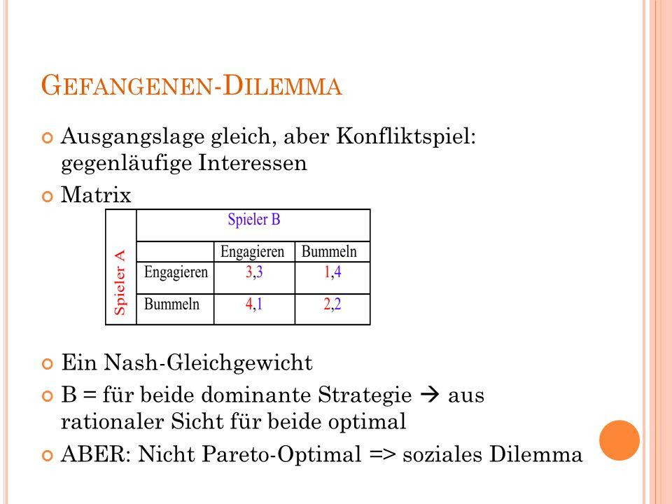 Gefangenen-Dilemma Ausgangslage gleich, aber Konfliktspiel: gegenläufige Interessen. Matrix. Ein Nash-Gleichgewicht.