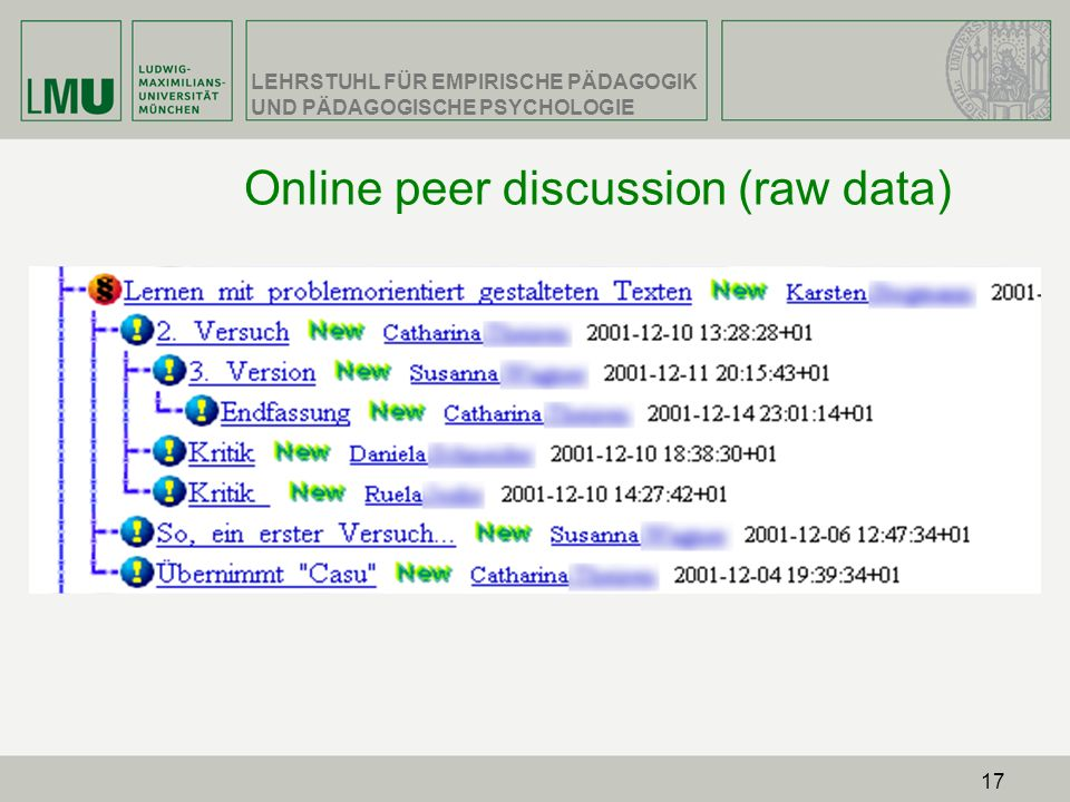 Online peer discussion (raw data)
