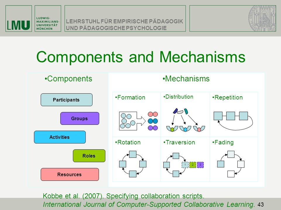 Components and Mechanisms
