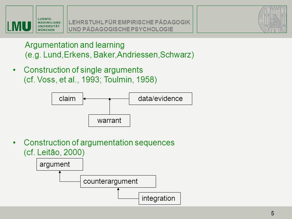 Construction of argumentation sequences (cf. Leitão, 2000)