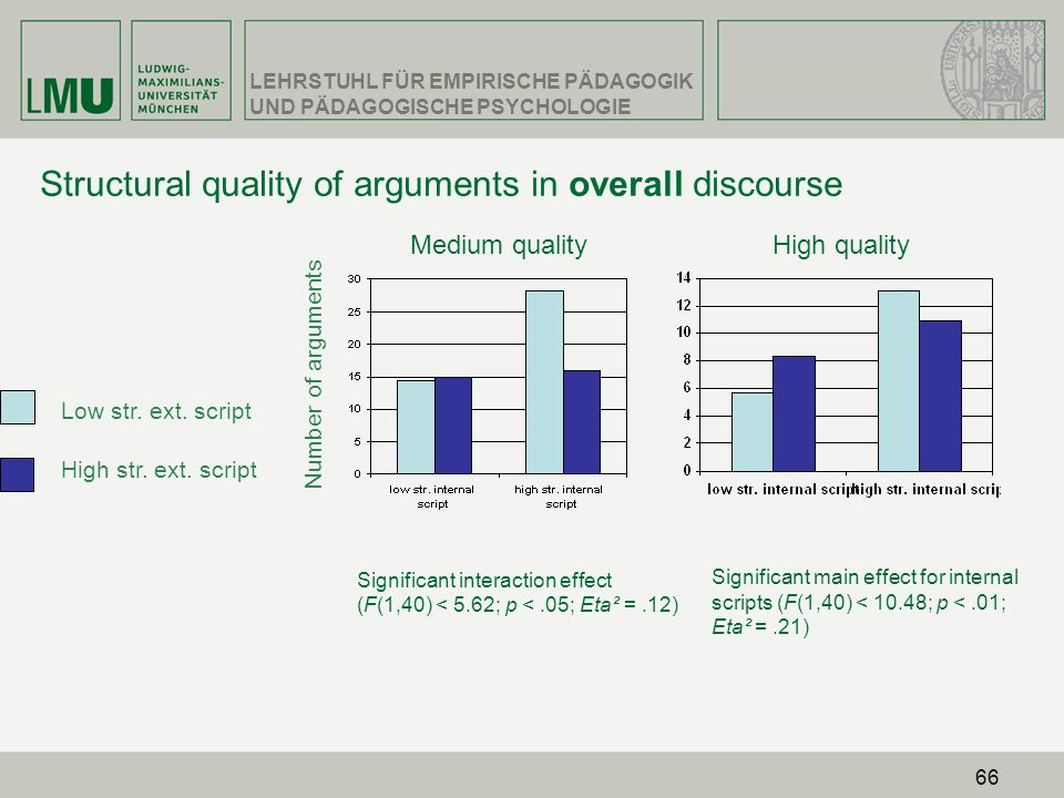 Structural quality of arguments in overall discourse