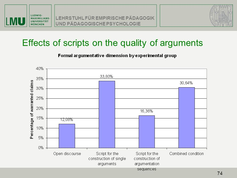Effects of scripts on the quality of arguments