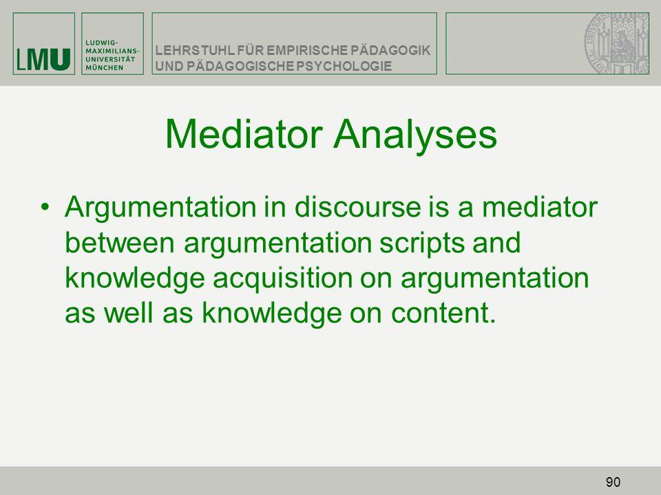 Mediator Analyses