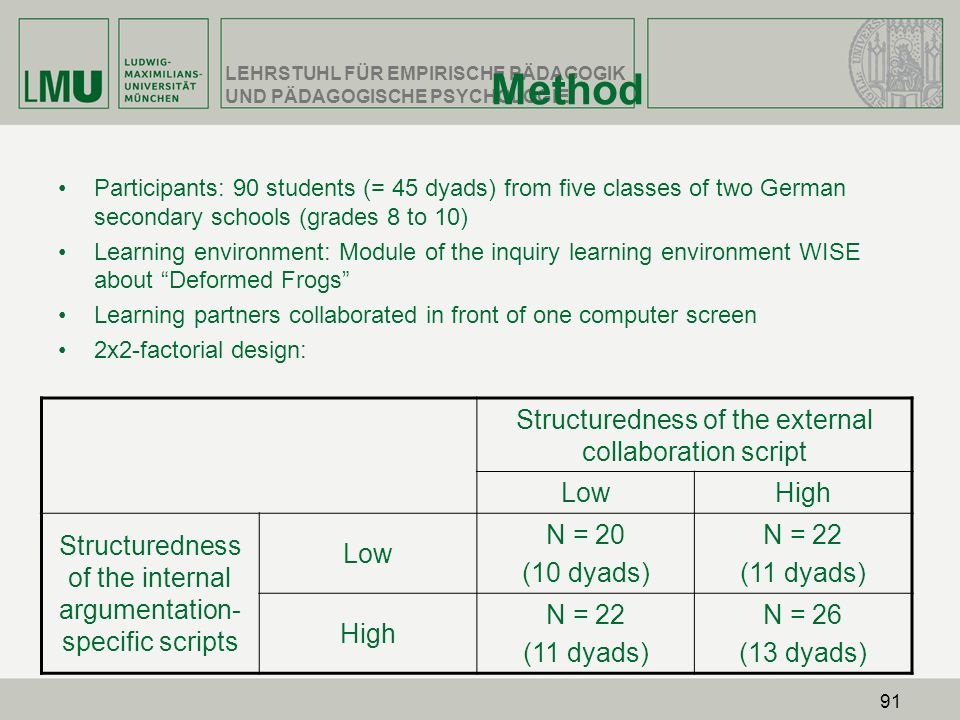 Method Structuredness of the external collaboration script Low High