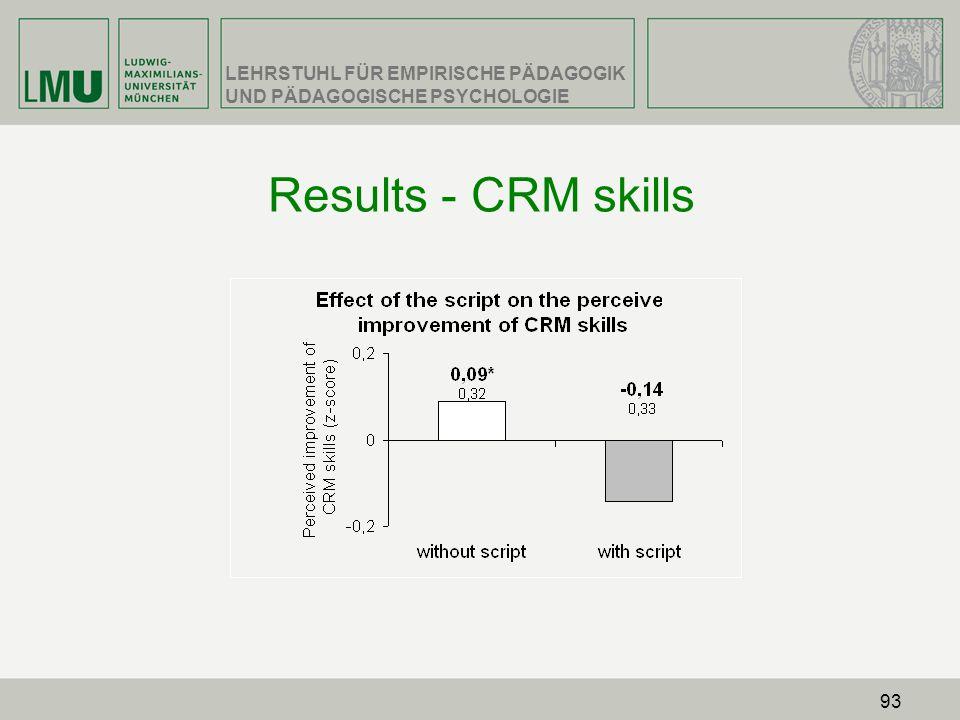 """Results - CRM skillsBedingung """"ohne Skript schätzte ihre Kompetenz im Vorwissen bereinigten Nachfragebogen besser ein als Bedingung """"mit Skript !"""