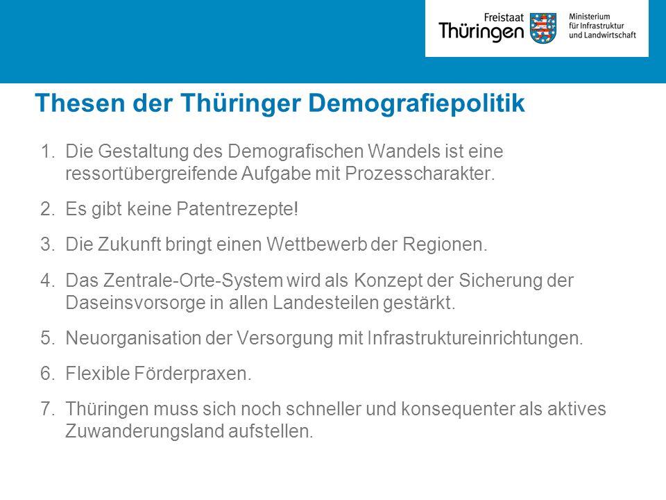 Thesen der Thüringer Demografiepolitik