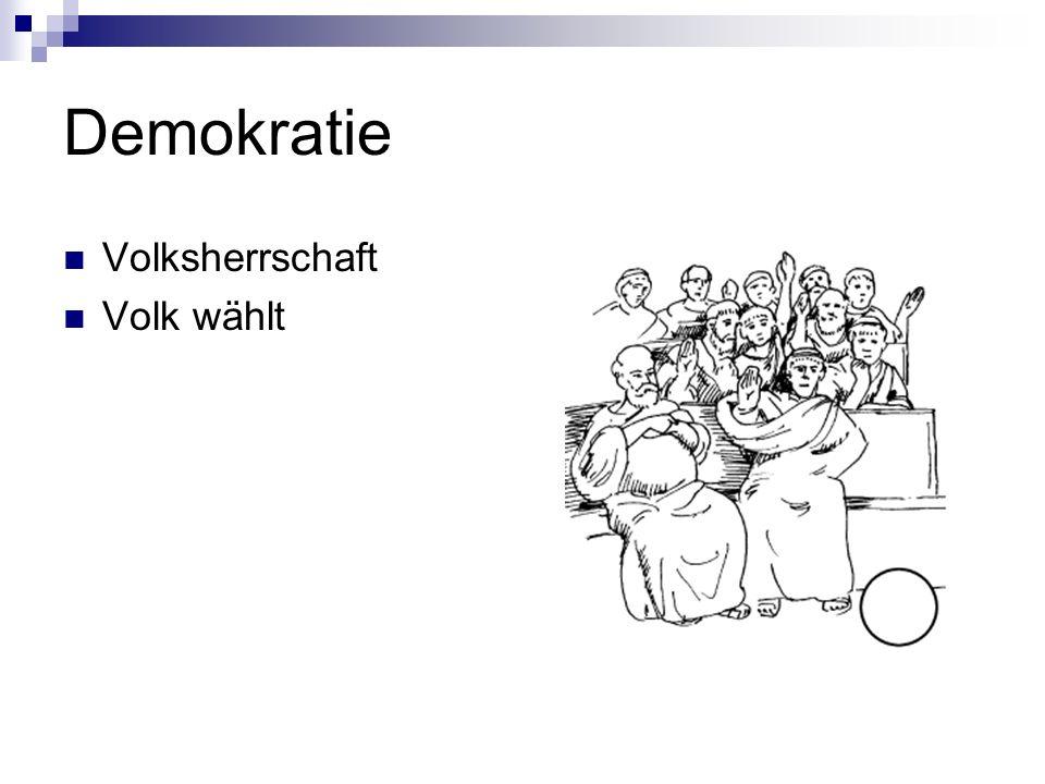 Demokratie Volksherrschaft Volk wählt