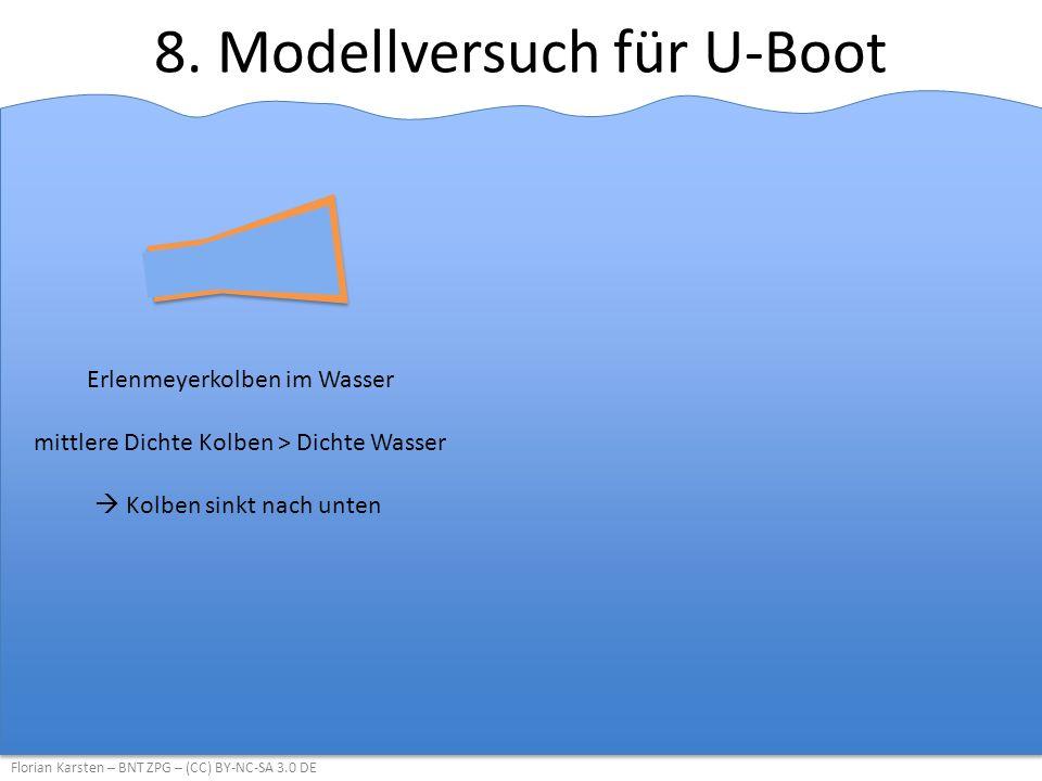8. Modellversuch für U-Boot