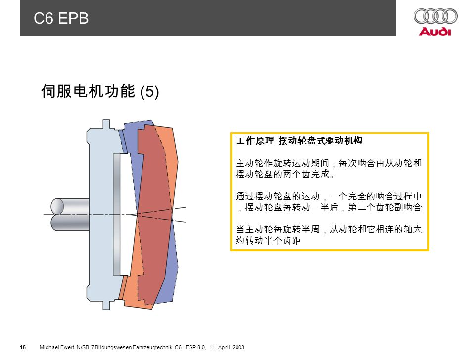 伺服电机功能 (5) 2 工作原理 摆动轮盘式驱动机构 主动轮作旋转运动期间,每次啮合由从动轮和摆动轮盘的两个齿完成。