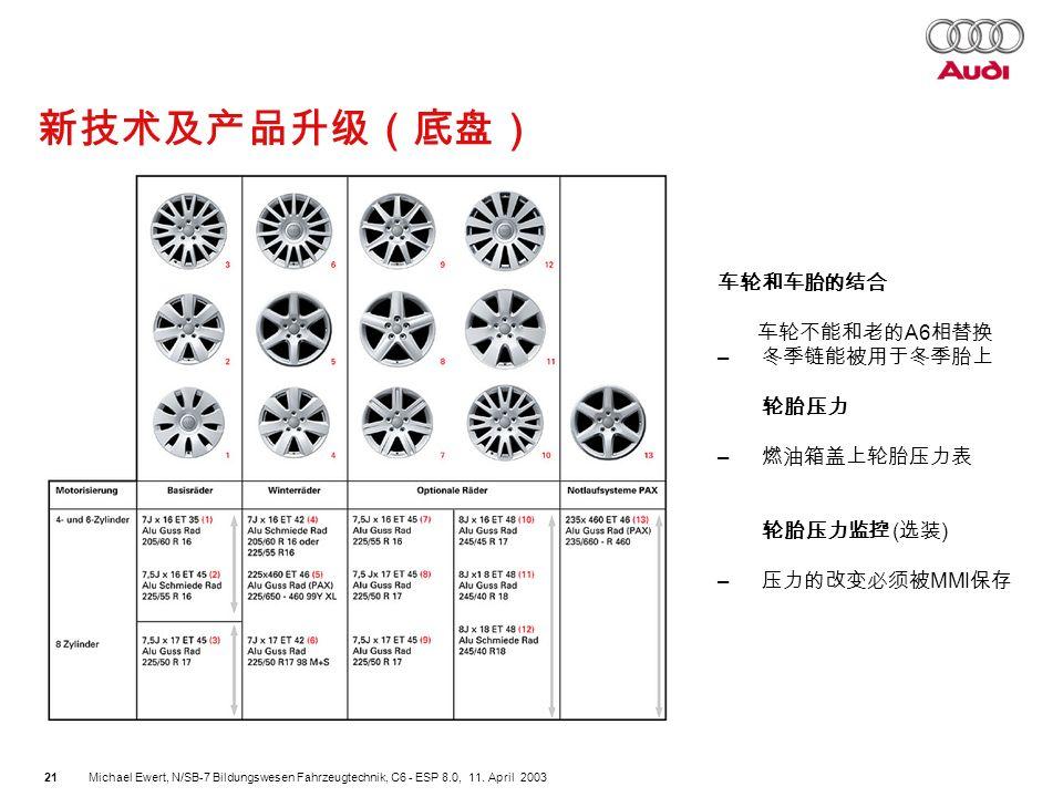 新技术及产品升级(底盘) 车轮和车胎的结合 车轮不能和老的A6相替换 冬季链能被用于冬季胎上 轮胎压力