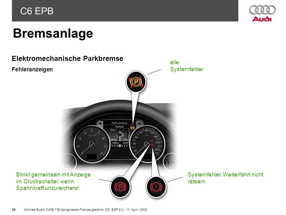 Bremsanlage Elektromechanische Parkbremse Fehleranzeigen