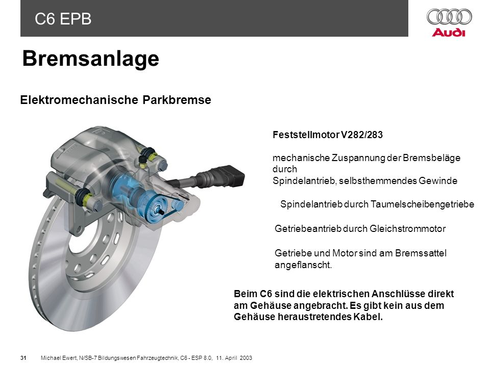 Bremsanlage Elektromechanische Parkbremse Feststellmotor V282/283
