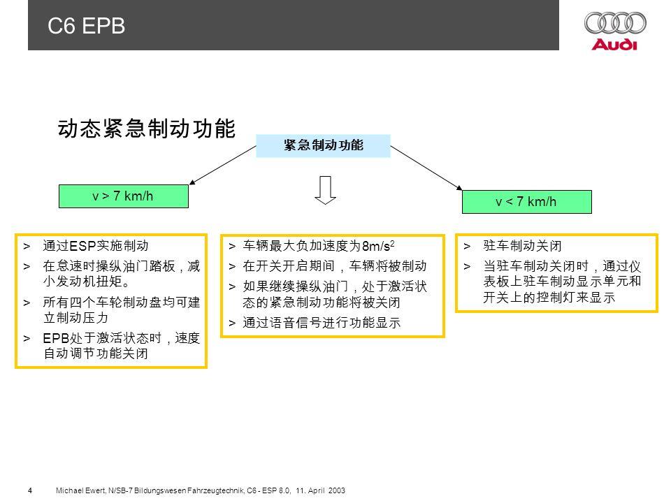 动态紧急制动功能 紧急制动功能 v > 7 km/h v < 7 km/h 通过ESP实施制动