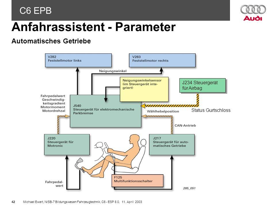 Anfahrassistent - Parameter Automatisches Getriebe