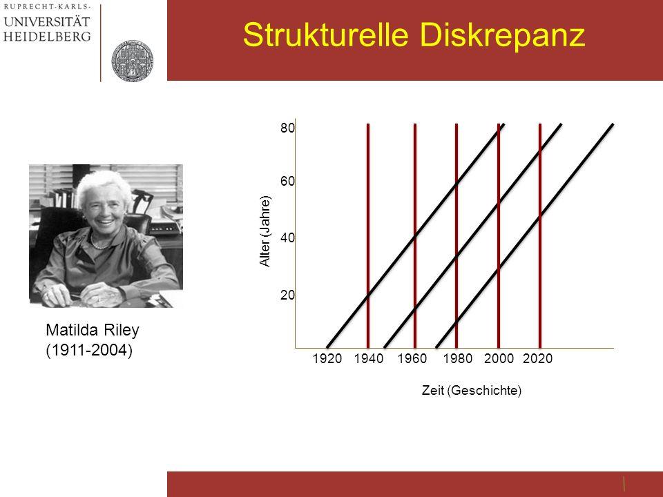 Strukturelle Diskrepanz