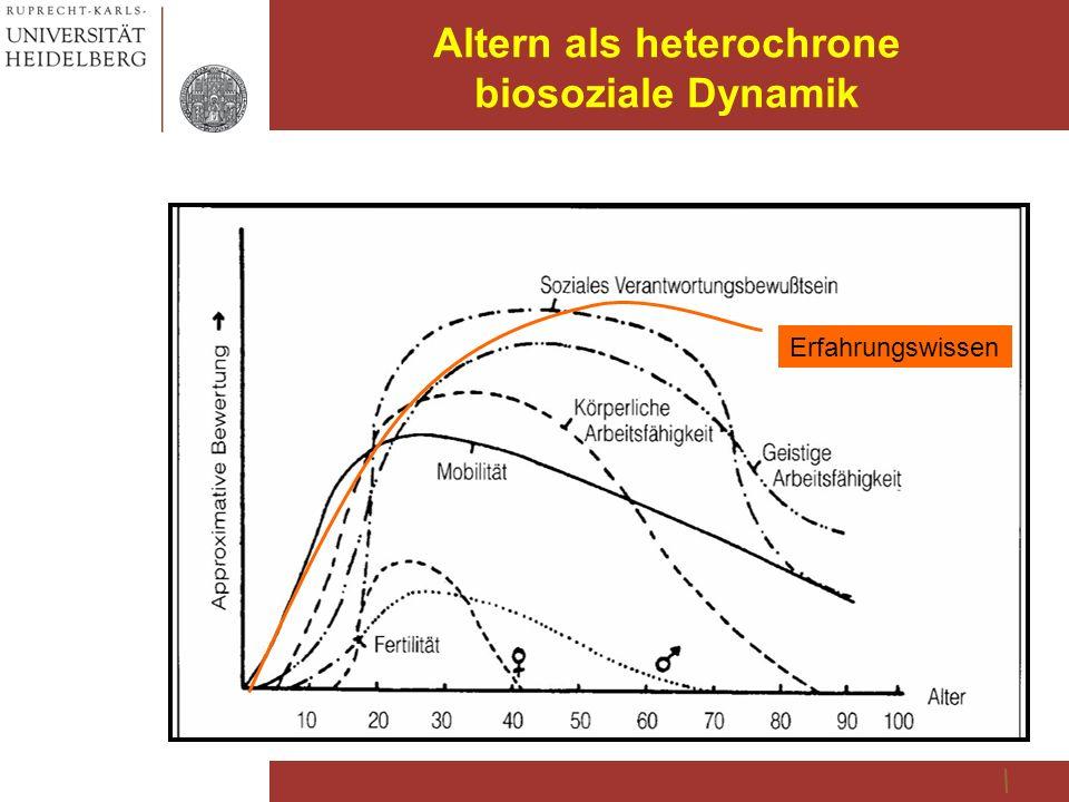 Altern als heterochrone biosoziale Dynamik
