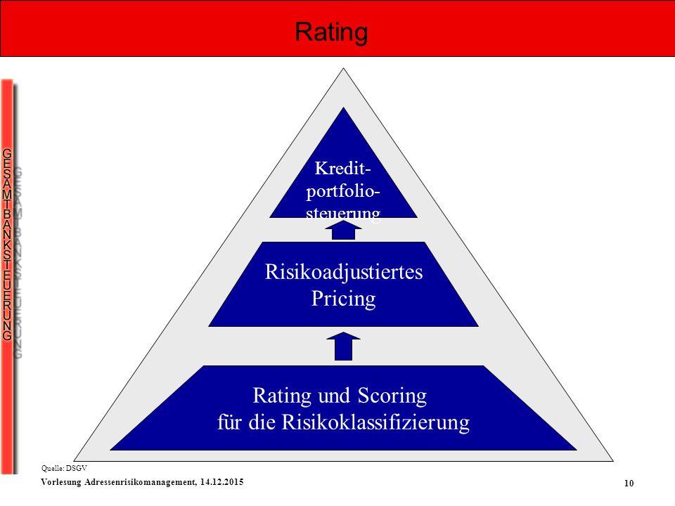 für die Risikoklassifizierung