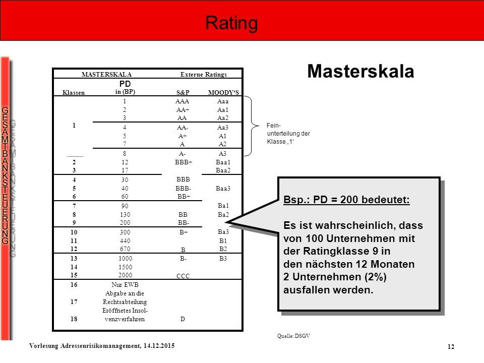 Rating Masterskala Bsp.: PD = 200 bedeutet: