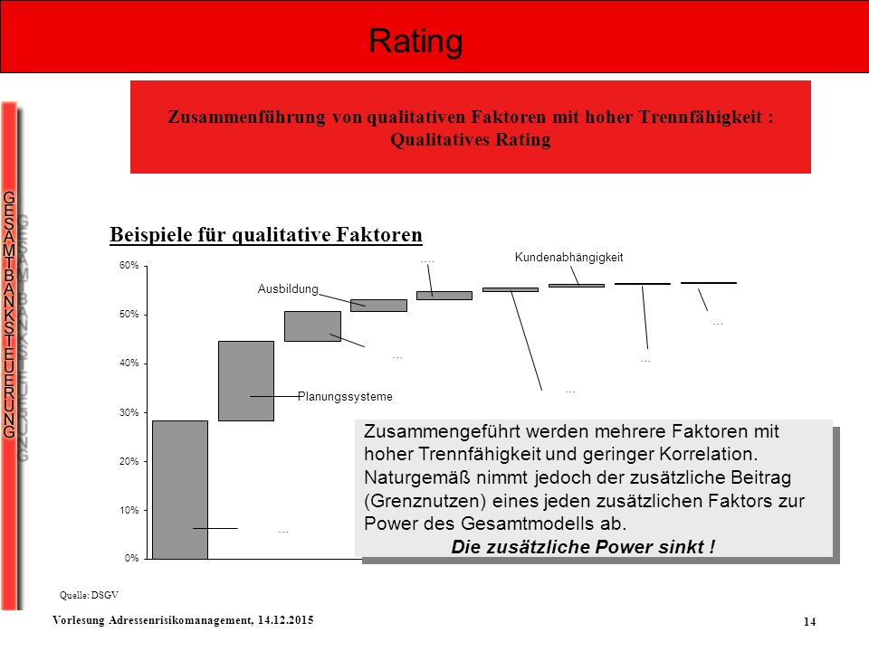 Rating Beispiele für qualitative Faktoren