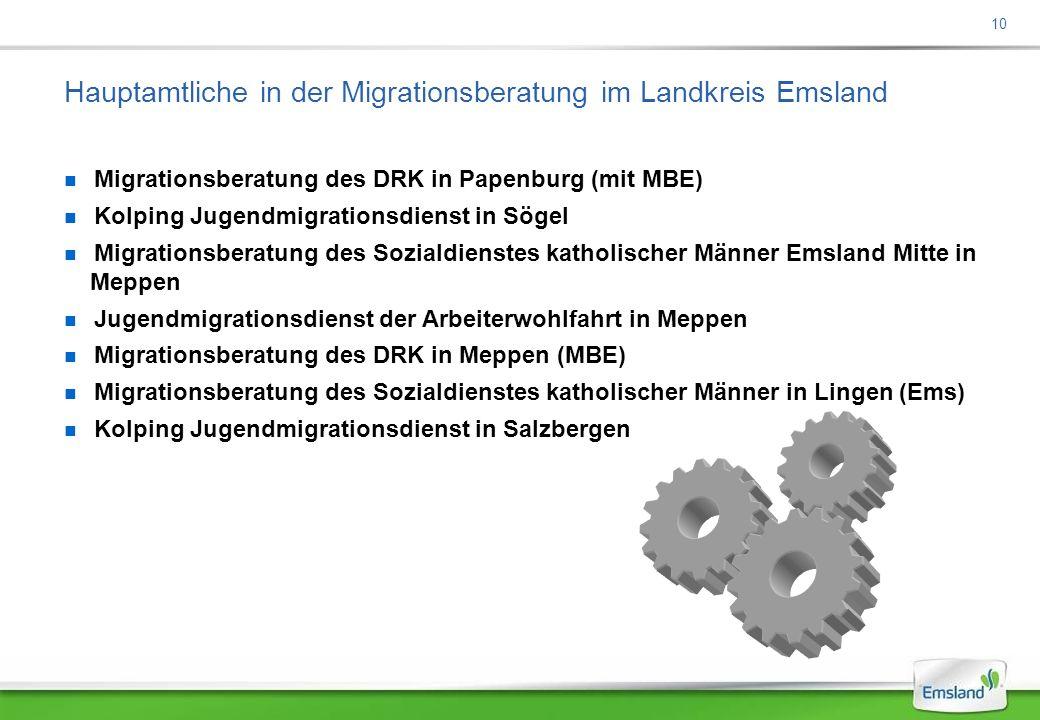 Hauptamtliche in der Migrationsberatung im Landkreis Emsland
