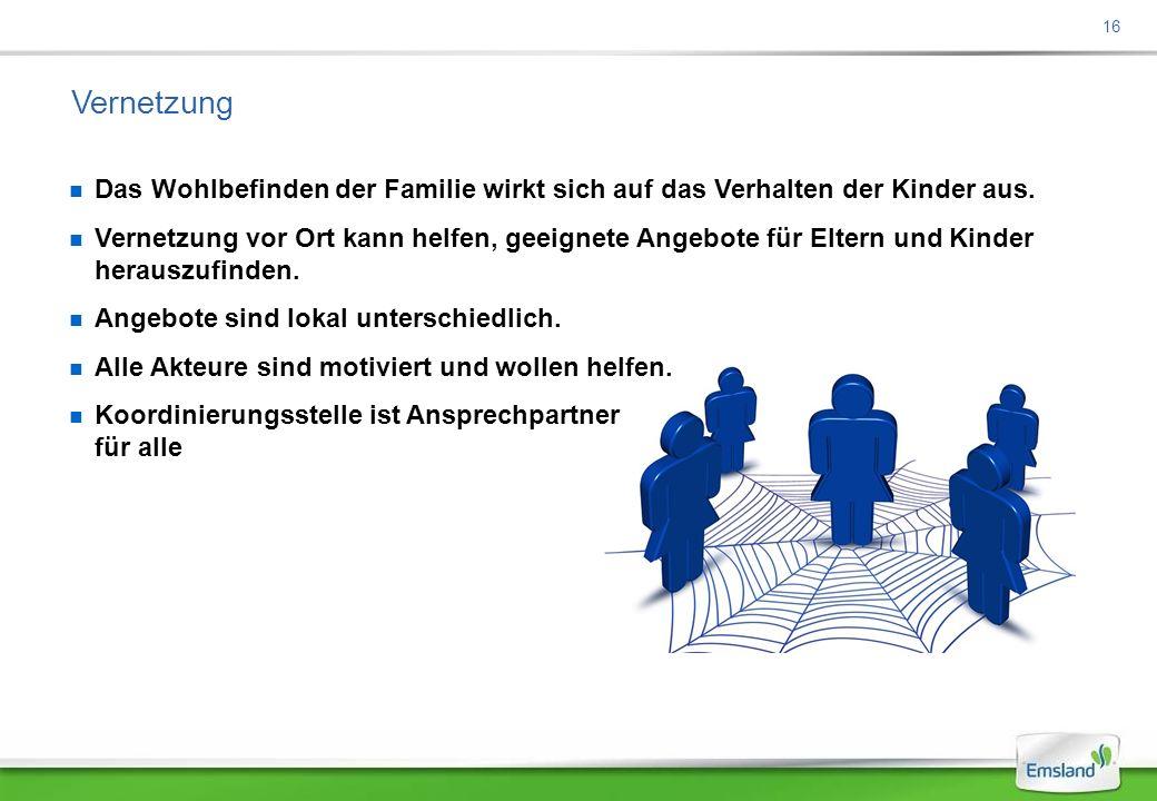 16 Vernetzung. Das Wohlbefinden der Familie wirkt sich auf das Verhalten der Kinder aus.