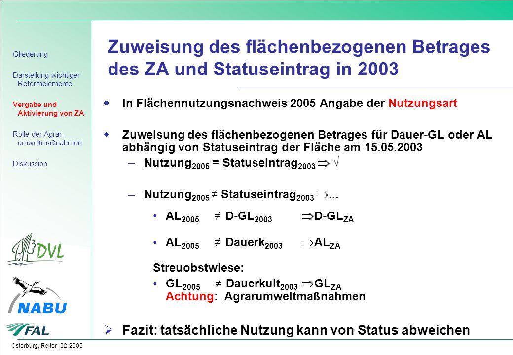 Zuweisung des flächenbezogenen Betrages des ZA und Statuseintrag in 2003