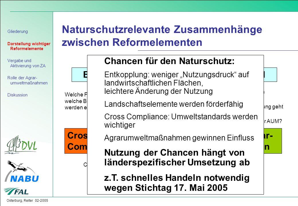 Naturschutzrelevante Zusammenhänge zwischen Reformelementen
