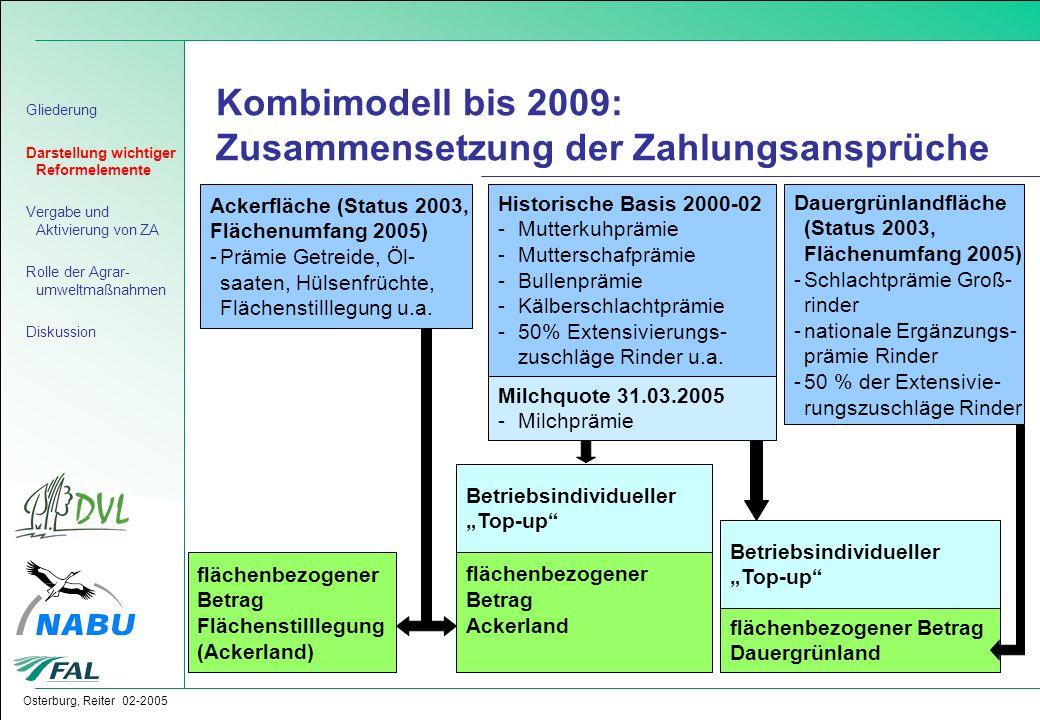 Kombimodell bis 2009: Zusammensetzung der Zahlungsansprüche