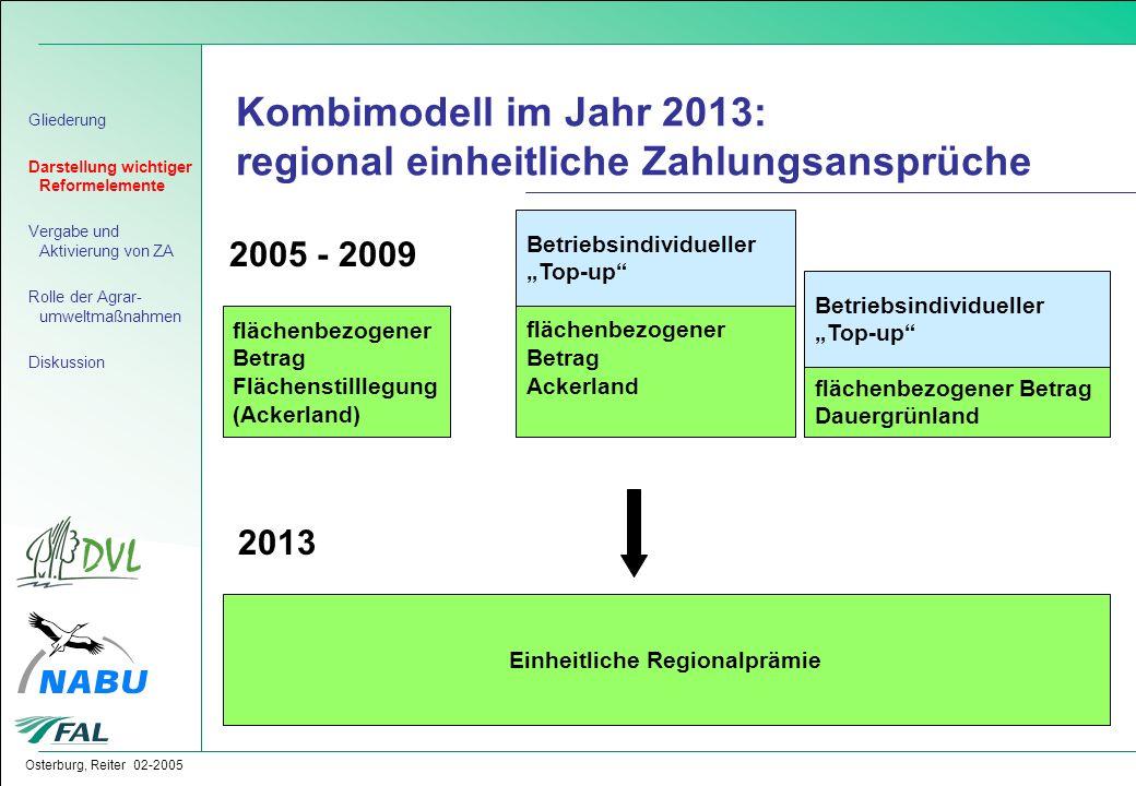 Kombimodell im Jahr 2013: regional einheitliche Zahlungsansprüche