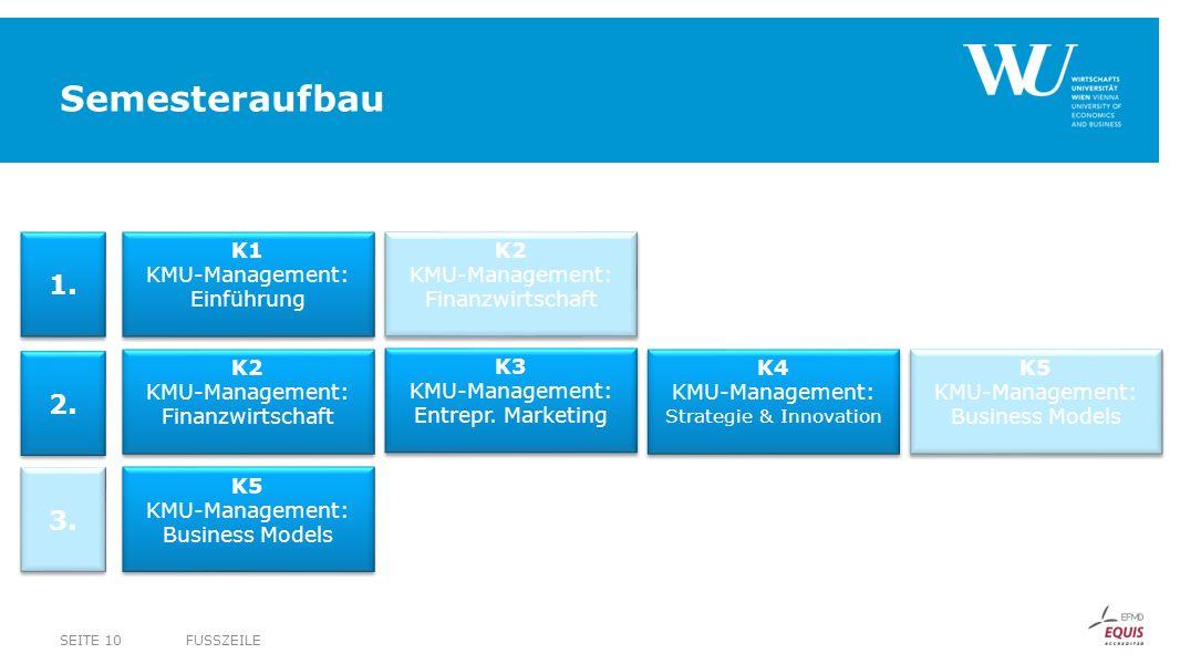 Semesteraufbau 1. 2. 3. K1 KMU-Management: Einführung K2