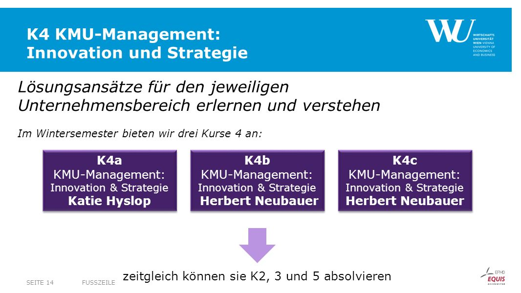 K4 KMU-Management: Innovation und Strategie