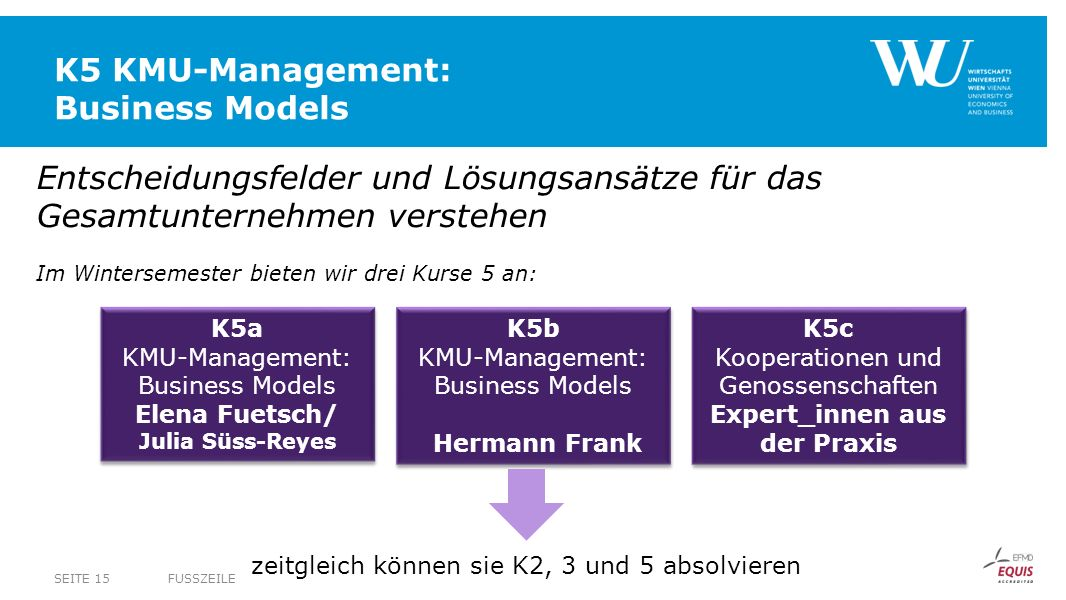 K5 KMU-Management: Business Models