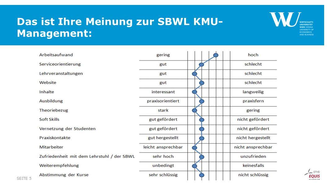 Das ist Ihre Meinung zur SBWL KMU-Management: