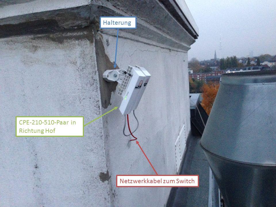 Halterung CPE-210-510-Paar in Richtung Hof Netzwerkkabel zum Switch