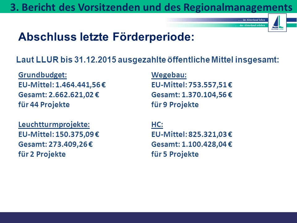 3. Bericht des Vorsitzenden und des Regionalmanagements
