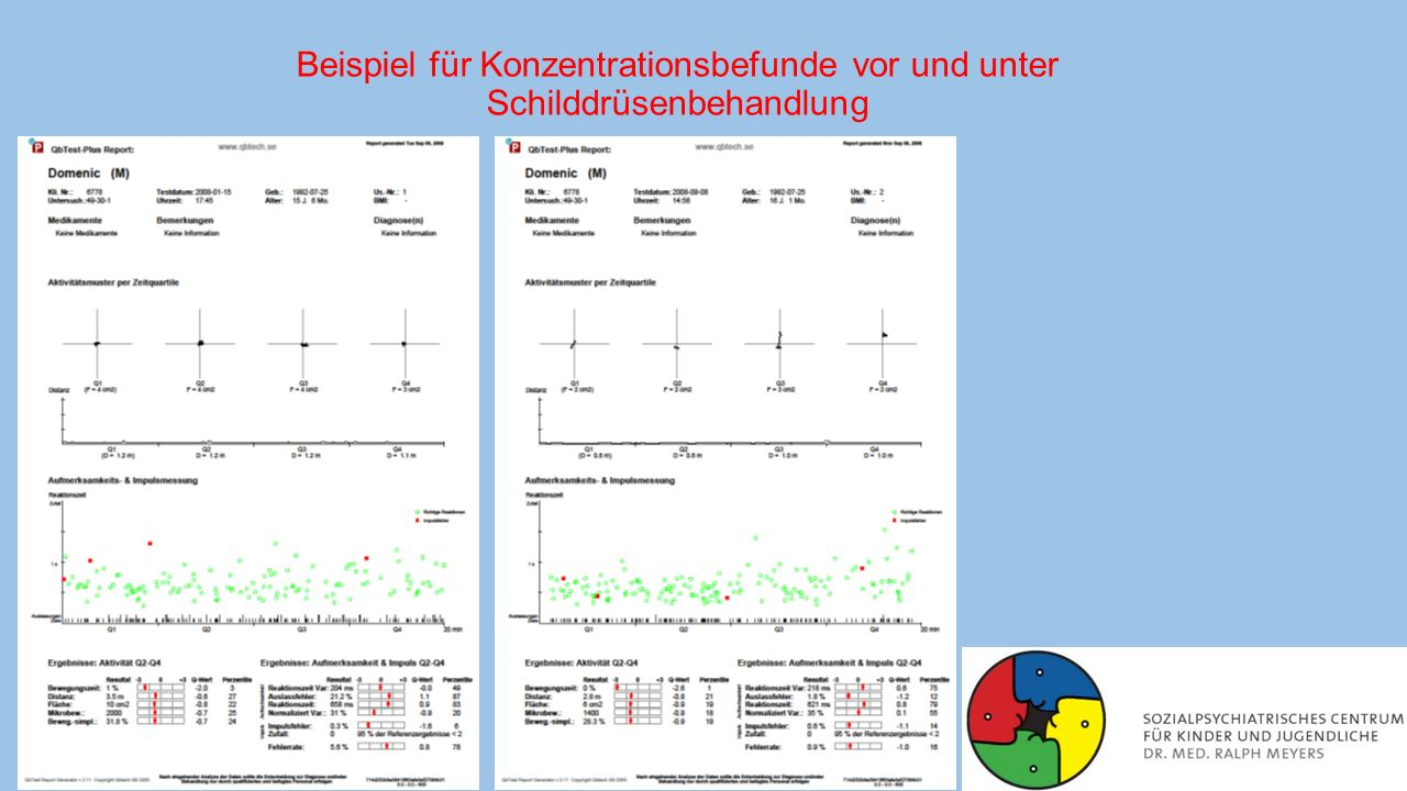 Beispiel für Konzentrationsbefunde vor und unter Schilddrüsenbehandlung