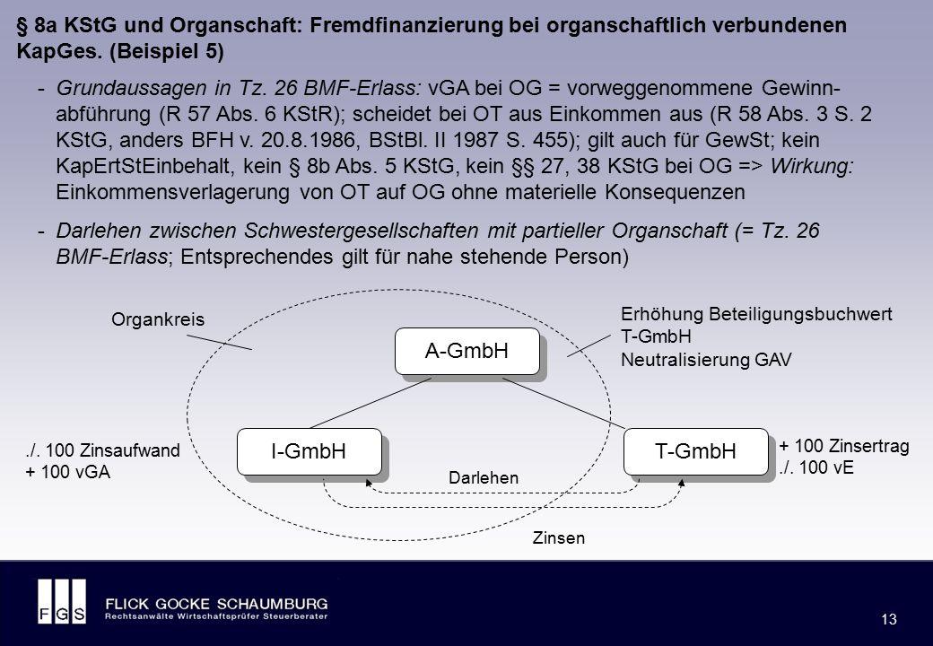 • I-GmbH = Zinsaufwand wird außerbilanziell umqualifiziert in vGA (= vorweg- genommene Gewinnabführung)
