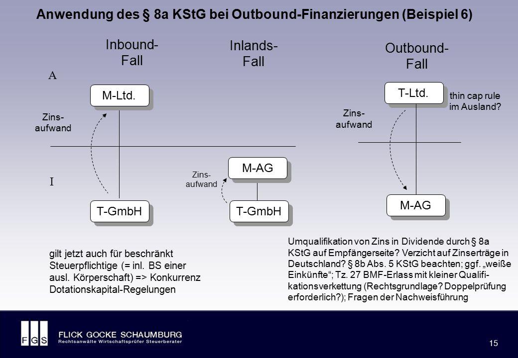 III. Einzelheiten zur rückgriffsgesicherten Fremdfinanzierung von