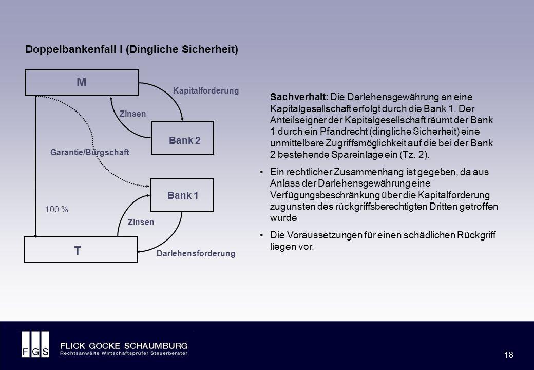 Doppelbankenfall II (Verfügungsbeschränkung und Unterwerfung unter die sofortige Zwangsvollstreckung)