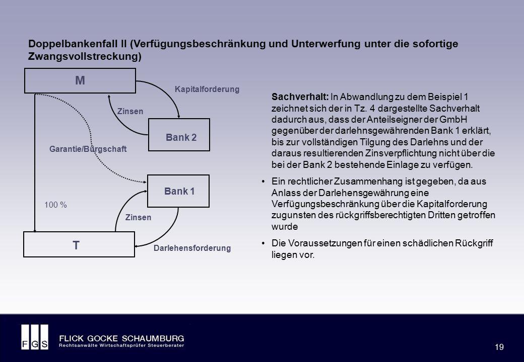 Gegenständliche Beschränkung von Bürgschaften nach AGB-Banken