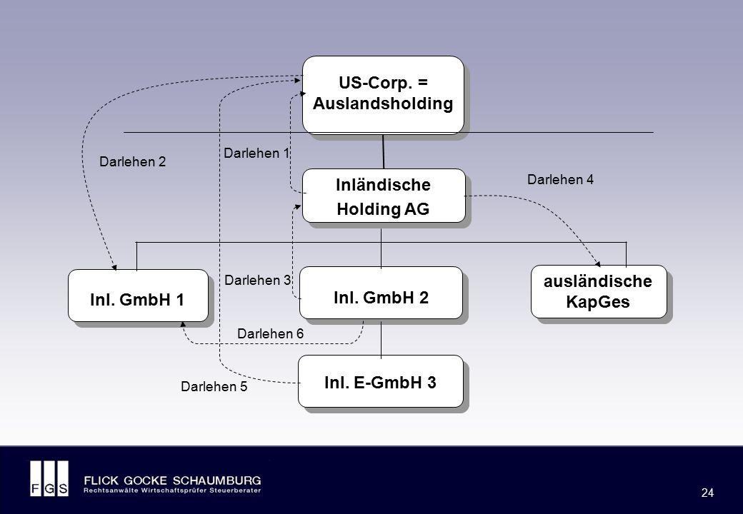 Beurteilung Darlehen 1: Klassische Holdingfinanzierung, § 8a Abs. 4 S