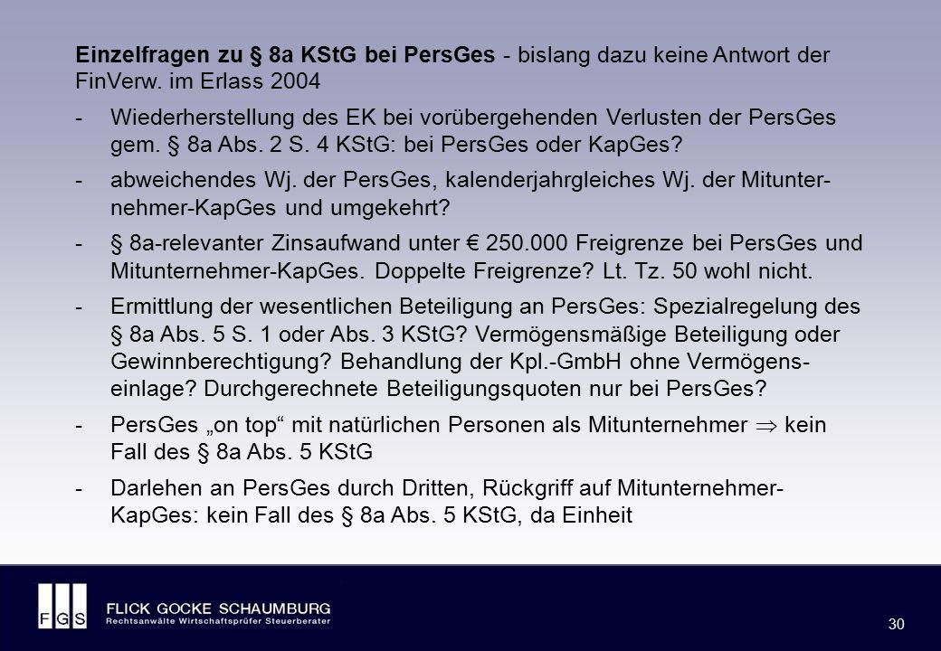 Darlehen für Beteiligungserwerb