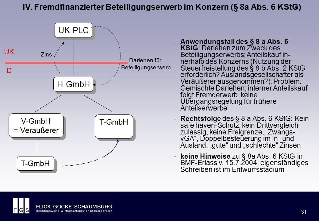 Einzelfragen des § 8a Abs. 6 KStG