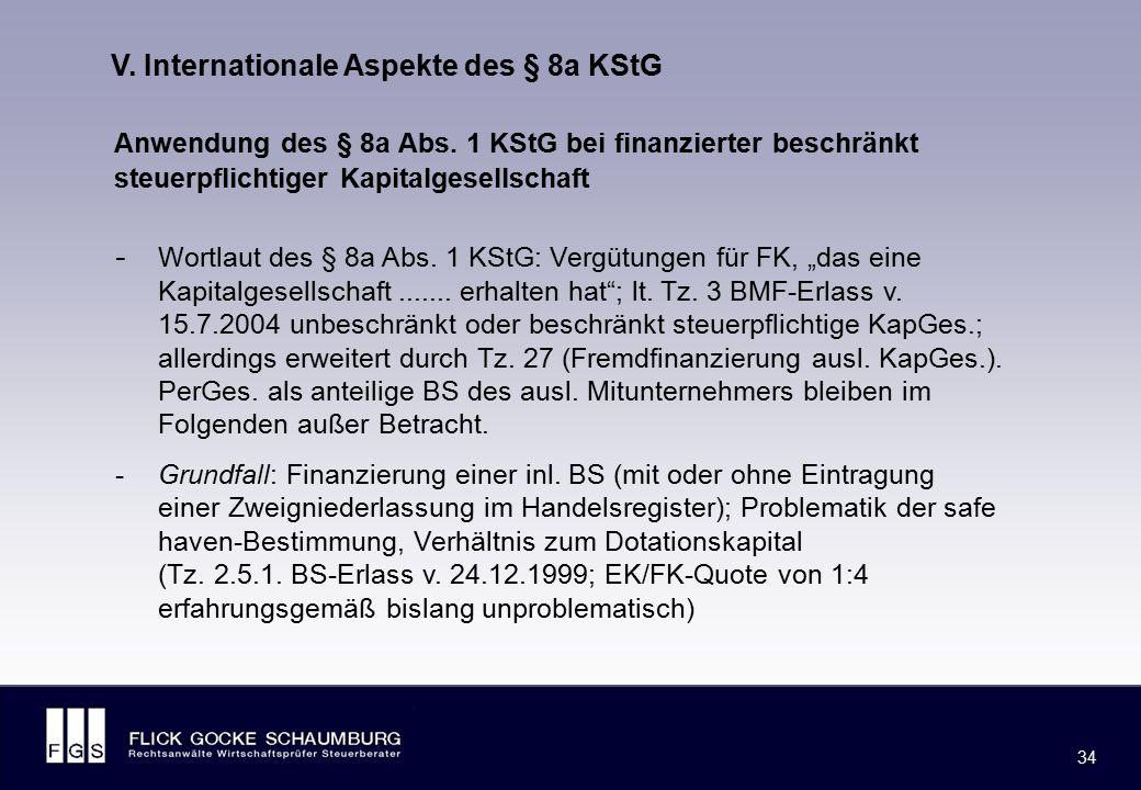 US-Corp. T-S.a.r.l. Frankreich inl. BS Zins 100 %