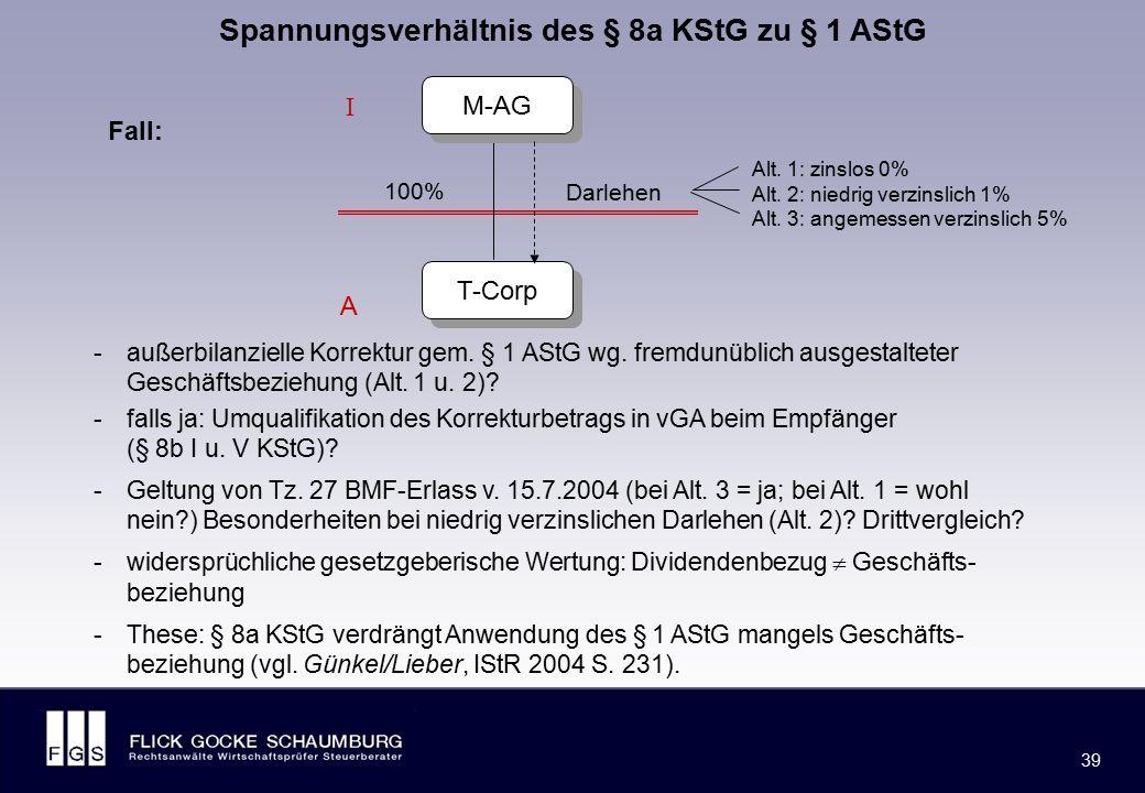 DBA rechtliche und europarechtliche Folgewirkungen